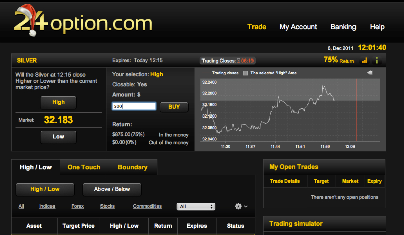 24 hours options trading prekybos sistema martingale