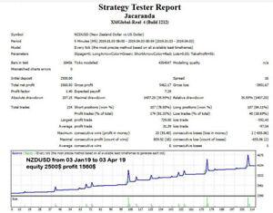 interaktyvių brokerių pasirinkimo marža atvirojo kodo akcijų pasirinkimo programinė įranga