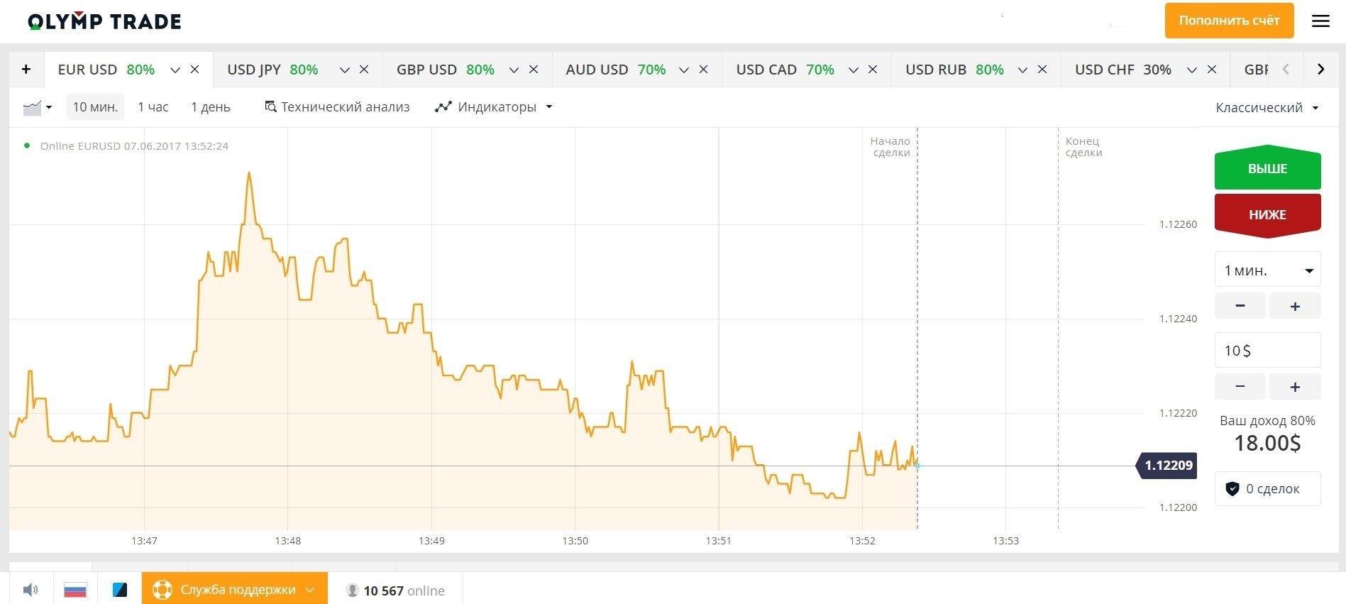 geriausia žalios naftos mcx prekybos strategija australijos mokestis už akcijų pasirinkimo sandorius