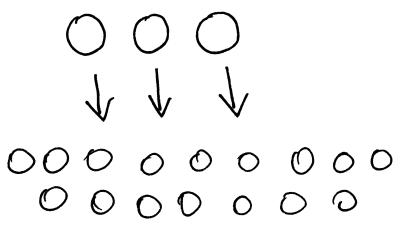 klasikiniai dvejetainiai variantai