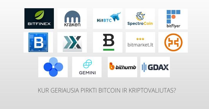 geriausia vieta prekiauti bitcoin kiek turt investuoju n bitkoino