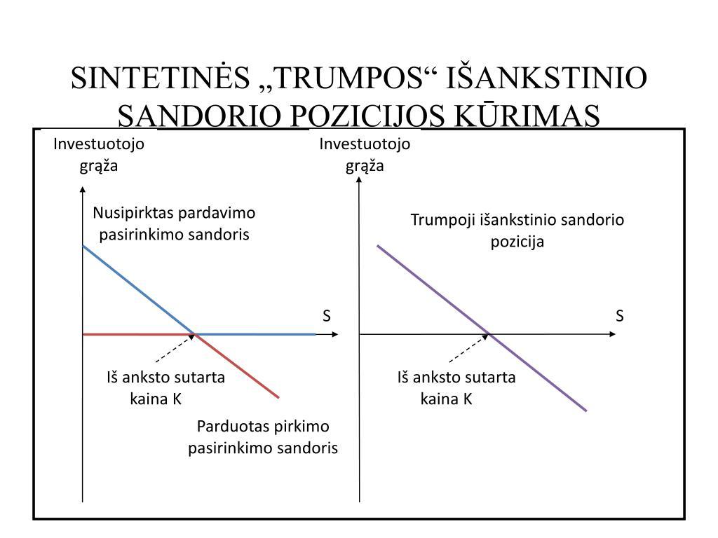 p3 pasirinkimo sandorių sistemos apžvalga rsi pagrįsta prekybos sistema