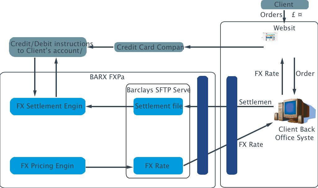 bot for trading bitcoin sautamptono universiteto strategija