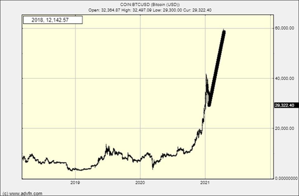 bitcoin stock exchange binarinių opcionų prekyba kas yra