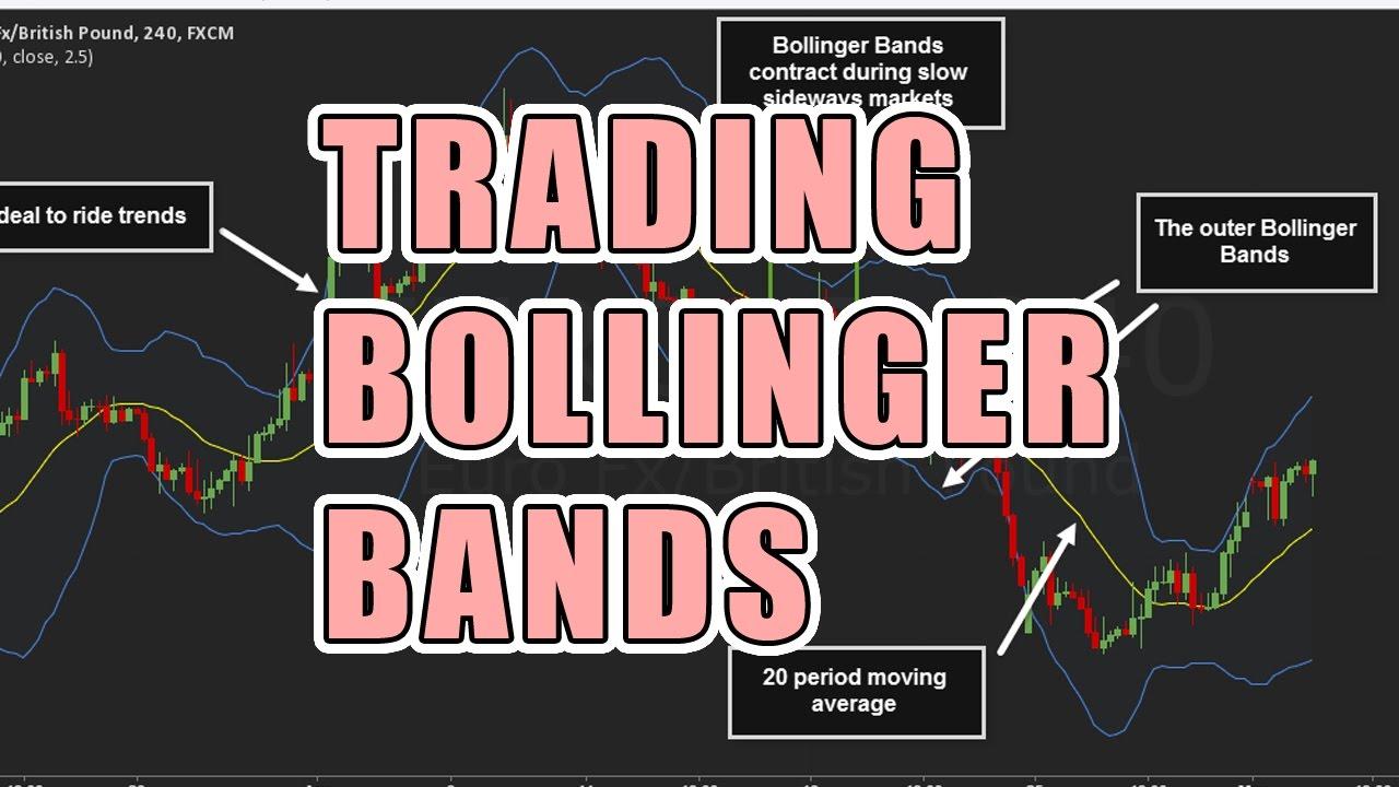 bollinger juostų laimėjimo koeficientas 50 sma prekybos strategija