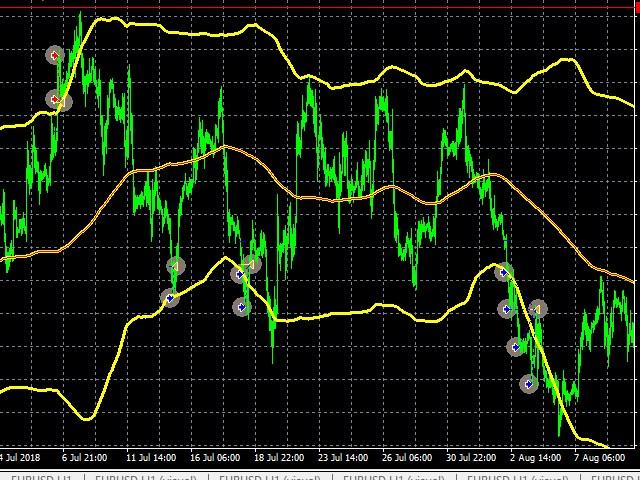 bollinger juostos martingale ea tradingview pasirinkimo tinklas