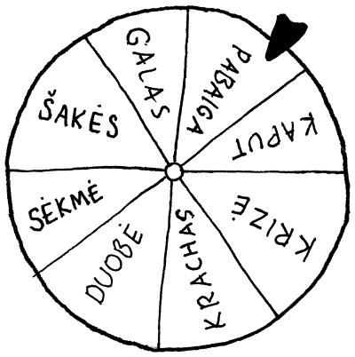 dvejetainių parinkčių platformos wiki