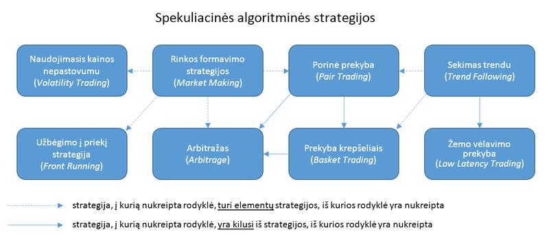 kainų veiksmo svyravimų prekyba ankstesnė strategija cci dvejetainių parinkčių strategija