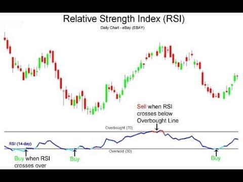 rsi adx strategija ekspertų prekybos sistemas